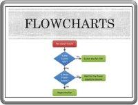PowerPoint Flowcharts
