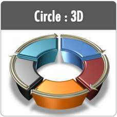 PowerPoint 3D Circle