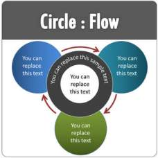 PowerPoint Circular Flow