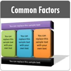 PowerPoint Common Factors