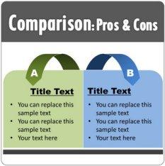 PowerPoint comparison Pros Cons