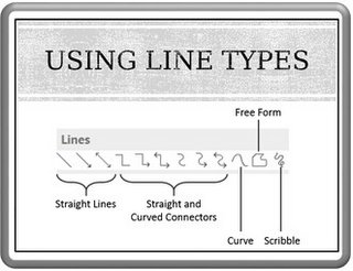 5 PowerPoint Line Types