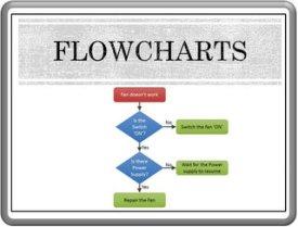 Custom Flowcharts
