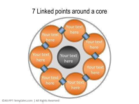 PowerPoint Circular Flow 12