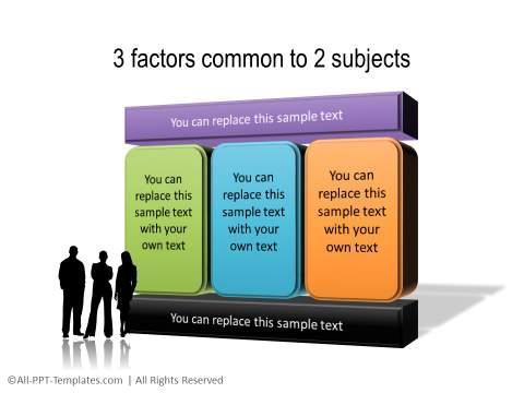 PowerPoint Common Factors 06