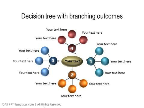 PowerPoint Decision Tree 01