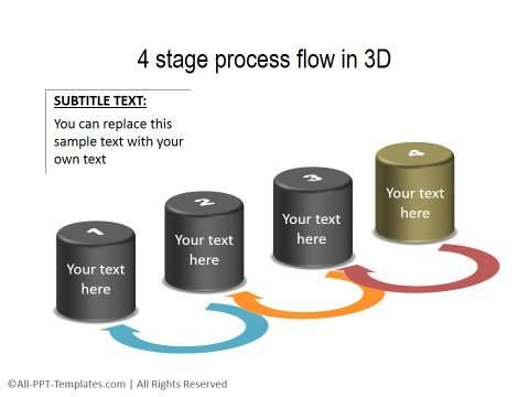 3D PowerPoint Process 03