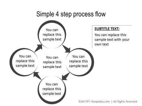 PowerPoint Circular Flow 23