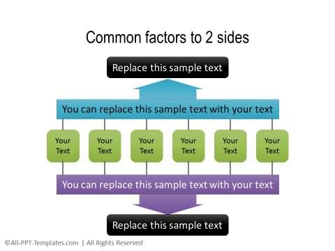 PowerPoint Common Factors 01