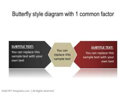 PowerPoint Common Factors 12