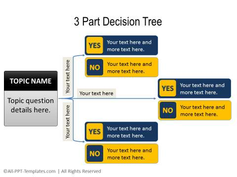 PowerPoint Decision Tree 10
