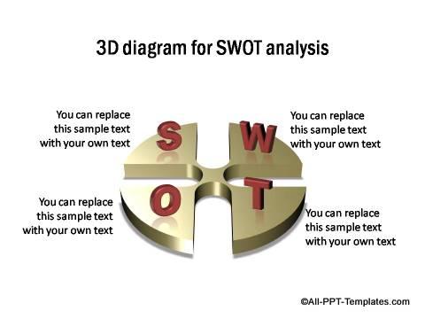 PowerPoint SWOT 01