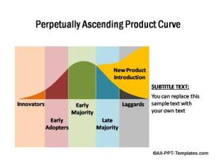 PowerPoint Product Adoption Curve 02