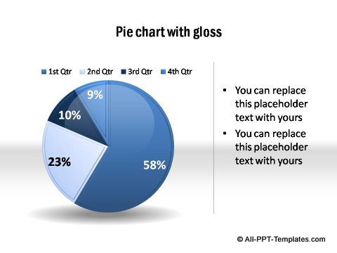 PowerPoint pie chart 04