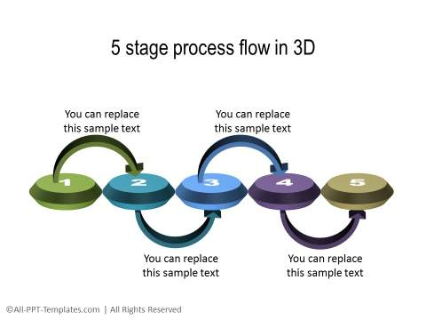 3D PowerPoint Process 04