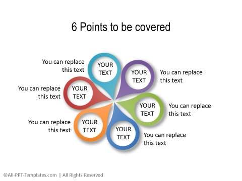 PowerPoint Agenda 21