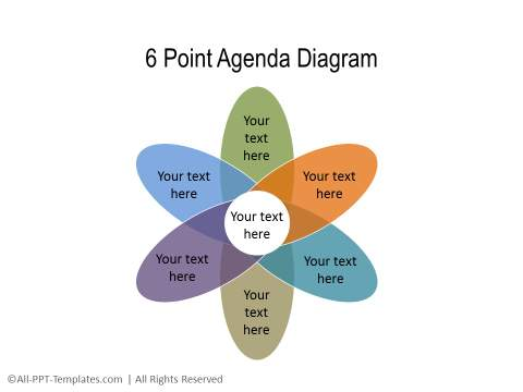 PowerPoint Agenda 26