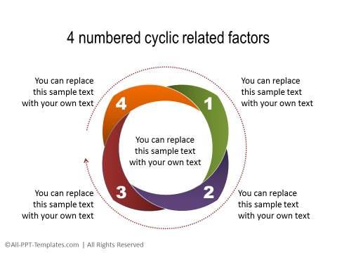 PowerPoint Segmented Circle 13