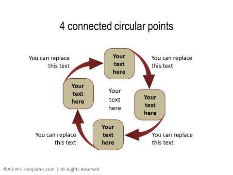 PowerPoint Circular Flow 27