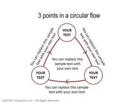 PowerPoint Circular Flow 34