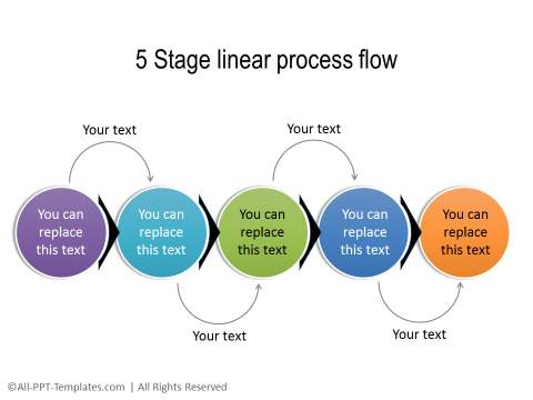 PowerPoint Creative Process Flow 02