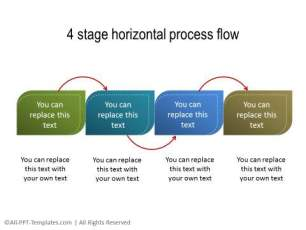 PowerPoint Creative Process Flow 03
