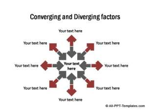Converging and diverging factors shown with arrows