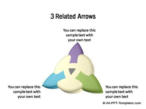 3 related arrows in 3D perspective