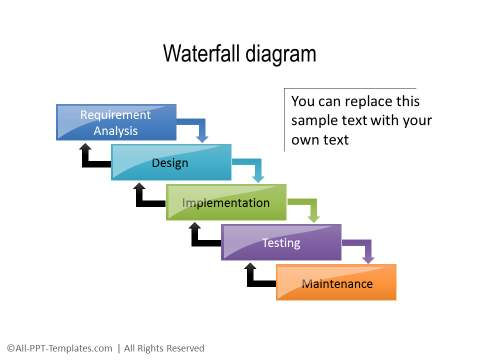 PowerPoint Creative Process Flow 09