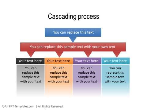 PowerPoint Creative Process Flow 24