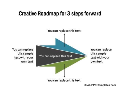 PowerPoint Roadmap 19