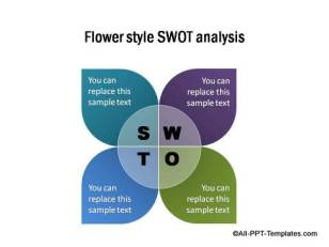 PowerPoint SWOT 02