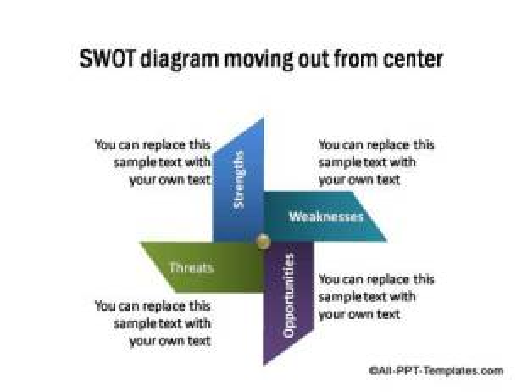 PowerPoint SWOT 03