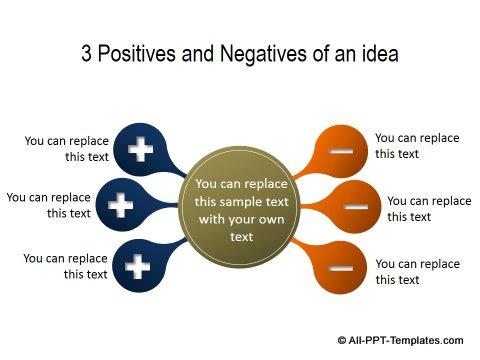 PowerPoint Positive Negative Comparisons 05