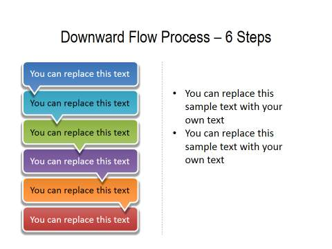 PowerPoint Process 06