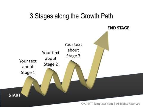 PowerPoint Change Timeline