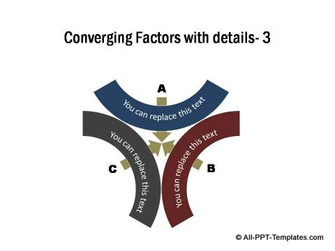 3 sets of converging factors with details