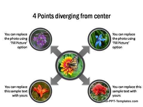 PowerPoint Quadrants 01