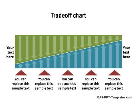 PowerPoint Tradeoff Chart