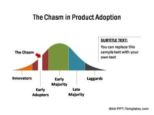 PowerPoint Product Adoption Curve 04