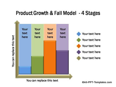 PowerPoint Product Growth & Fall Model 01