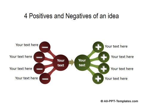 PowerPoint Positive Negative Comparisons 06