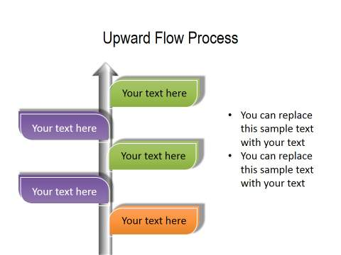 PowerPoint Process 07