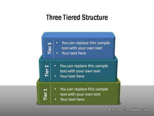 PowerPoint Steps 10