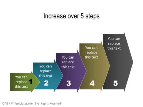 PowerPoint Timeline Change 10