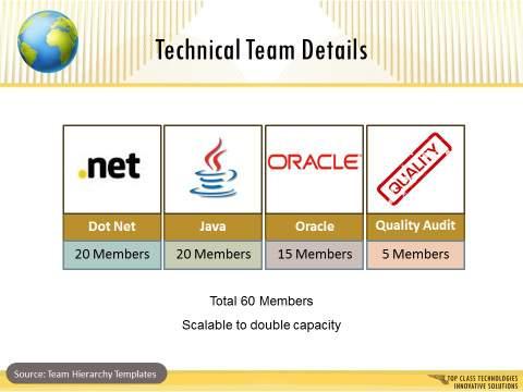 Corporate Presentation Team Slide : After
