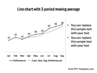 PowerPoint line graph 08