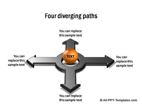 PowerPoint Roadmap 17