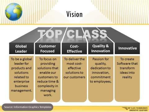 Corporate Presentation Vision Slide : After