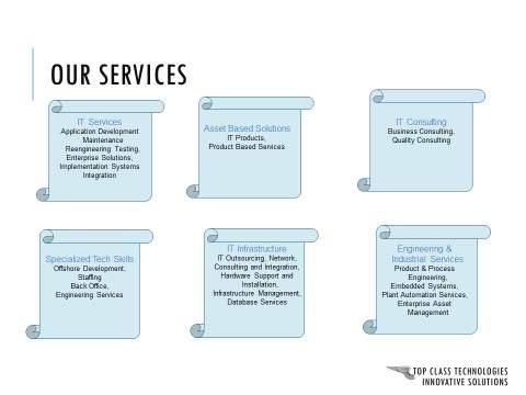 Corporate Presentation Services Slide : Before